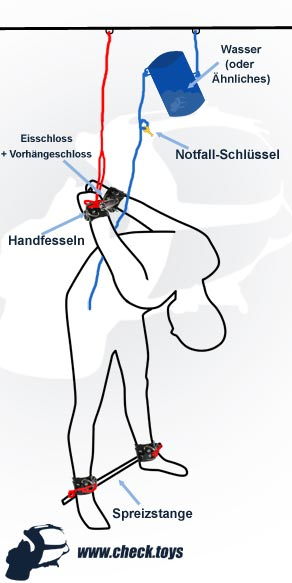 Selbstbondage anleitung
